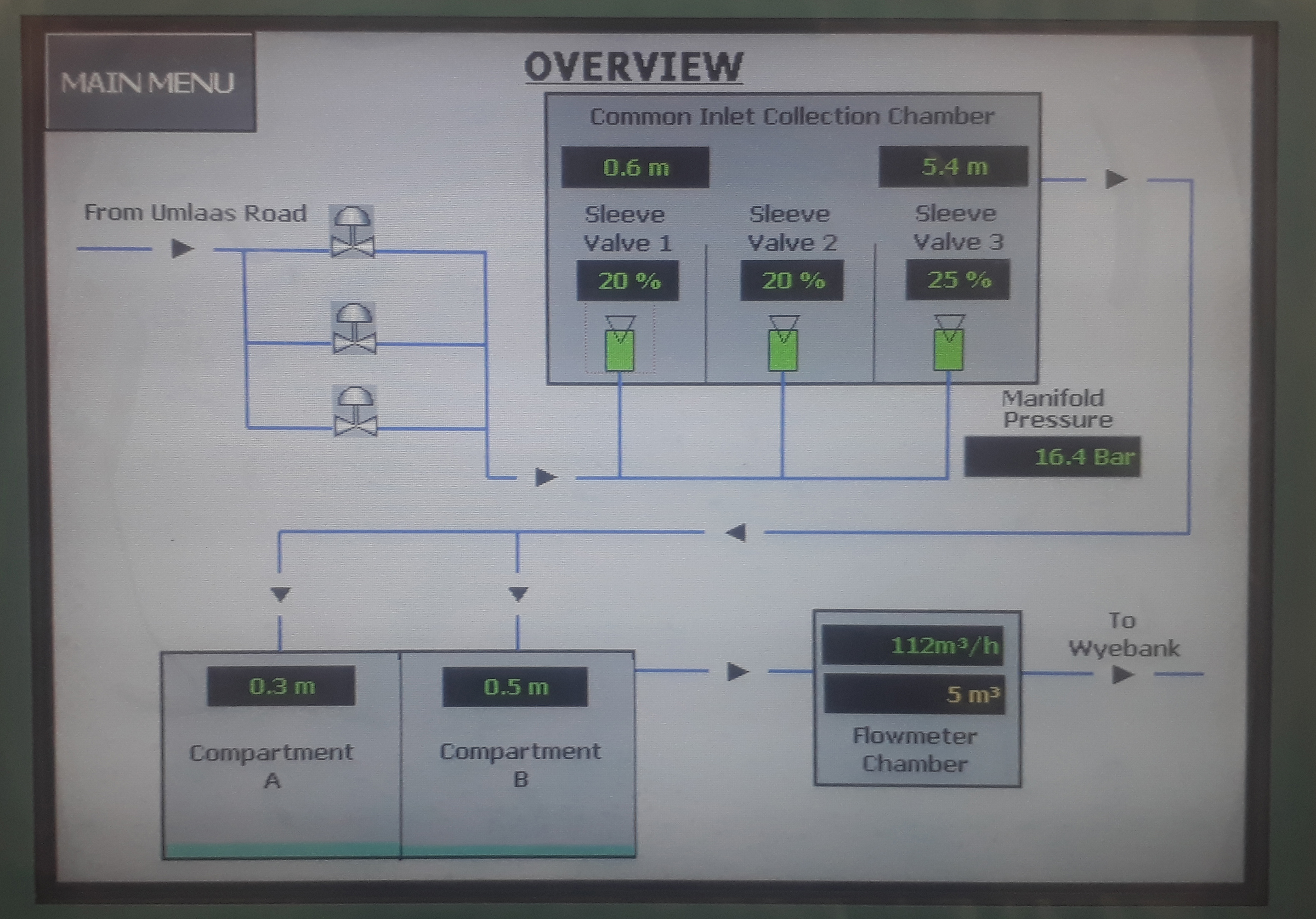 Ashley Drive BPT - HMI Screen - 2018