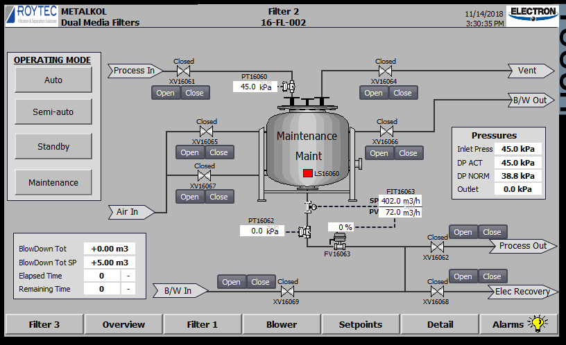 Metal Dual Medium Filters Diagram